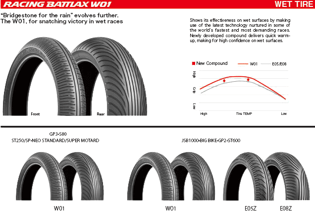 Bridgestone, W01_Rain YEK soft, Front Tyre, 110/590 R17, W01 Rain YEK soft W01_Rain_YEK_soft Bridgestone for the rain. The W01 is Bridgestone idea for the tyres you need to get victorey racing in the
